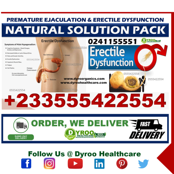 Forever Products for Premature Ejaculation