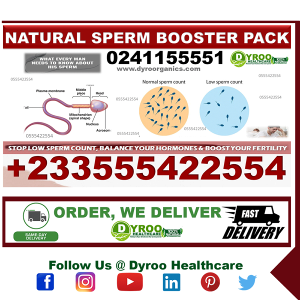 Natural Remedies to Boost Sperm Count in Ghana
